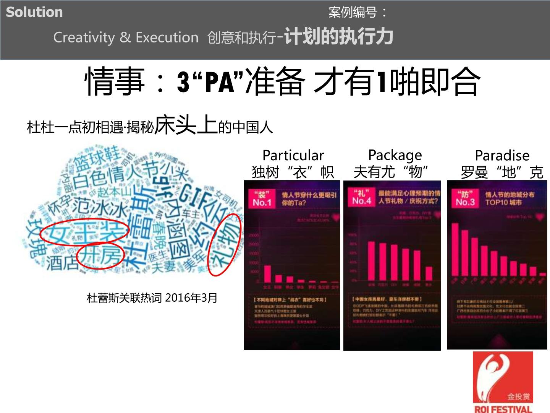 杜蕾斯·床头上的中国 | 2017金投赏商业创意奖获奖