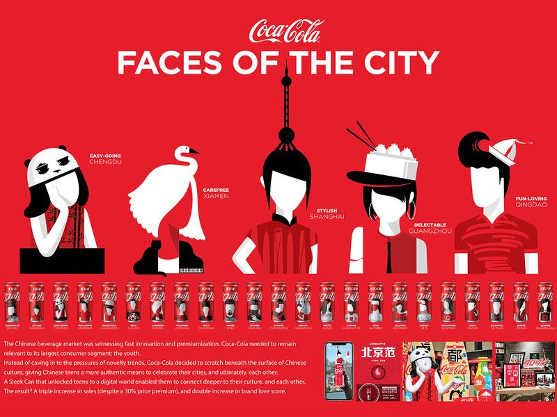 可口可乐城市肖像