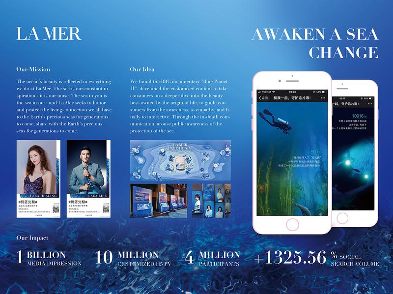 La Mer Blue Heart  - World Ocean Day 2018